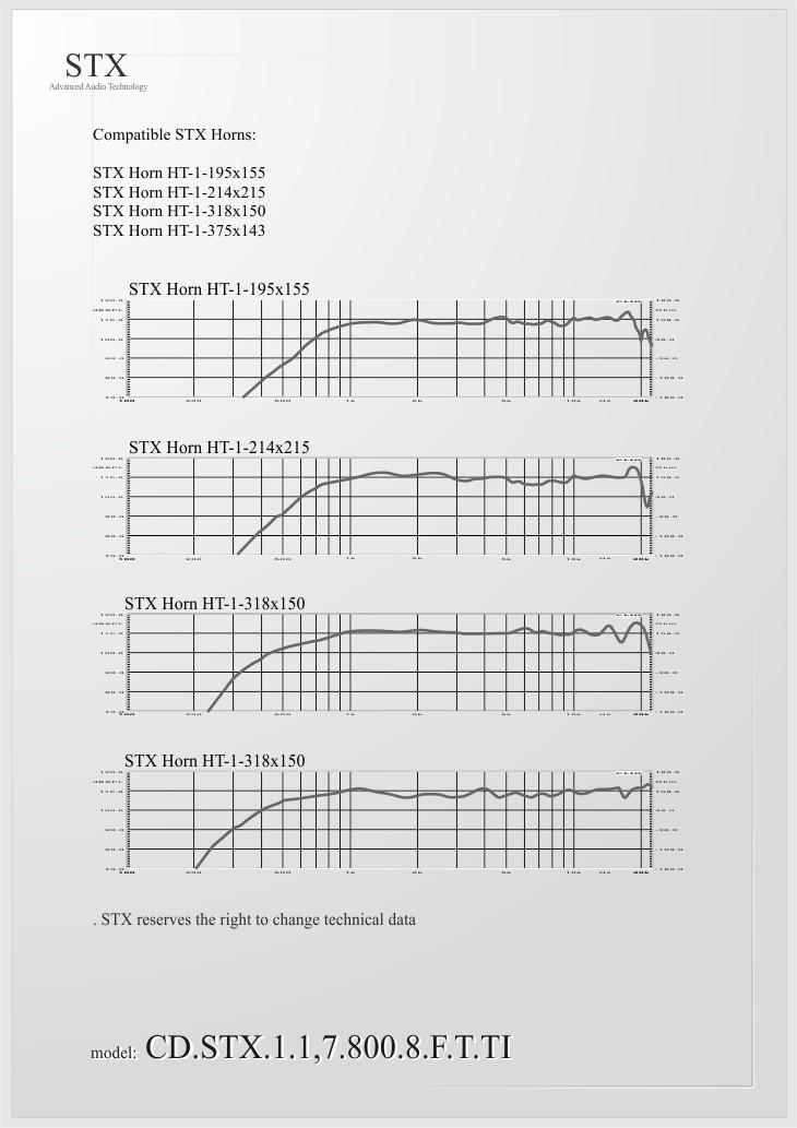 CD.STX.1.1,7.800.8.F.T.TI