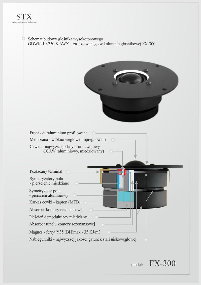 loudspeaker STX FX-300
