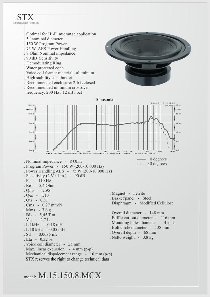 M.15.150.8.MCX