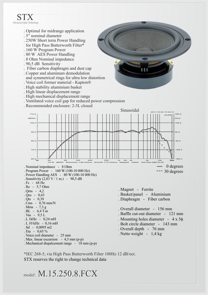 M.15.250.8.FCX