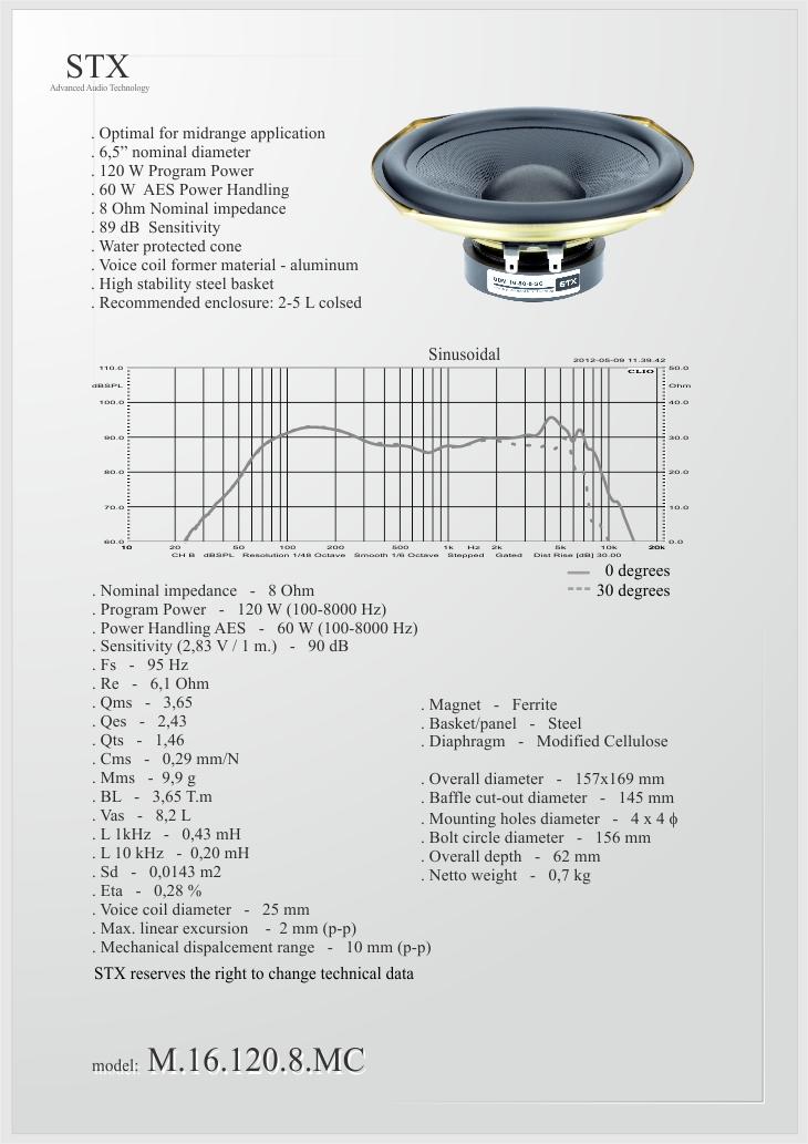 M.16.120.8.MC