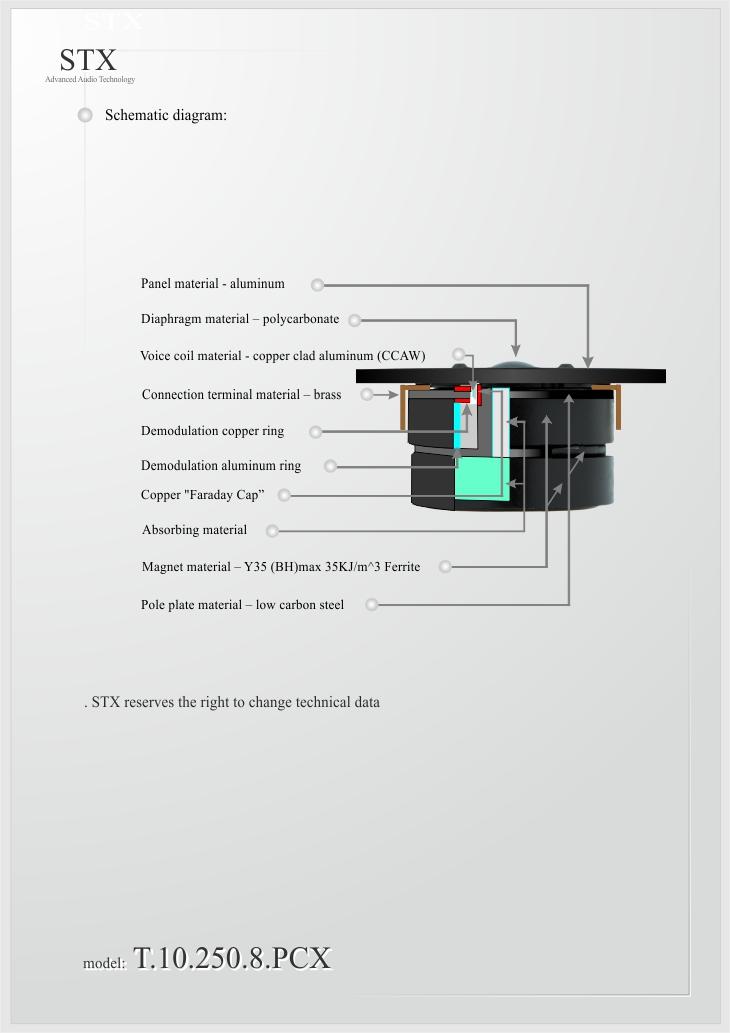 T.10.250.8.PCX