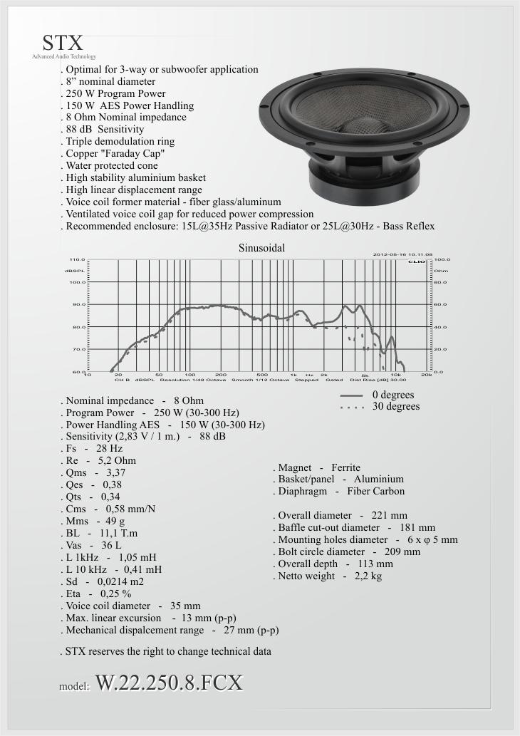 W.22.250.8.FCX
