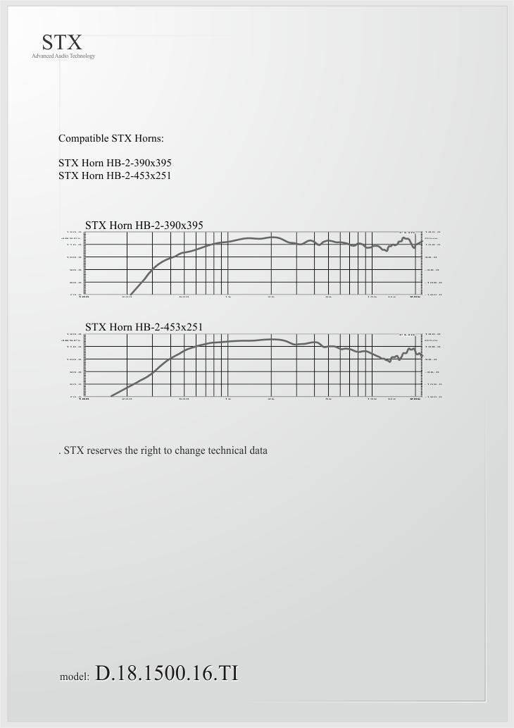 D.18.1500.16.TI