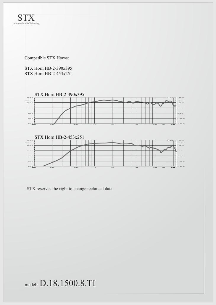 D.18.1500.8.TI