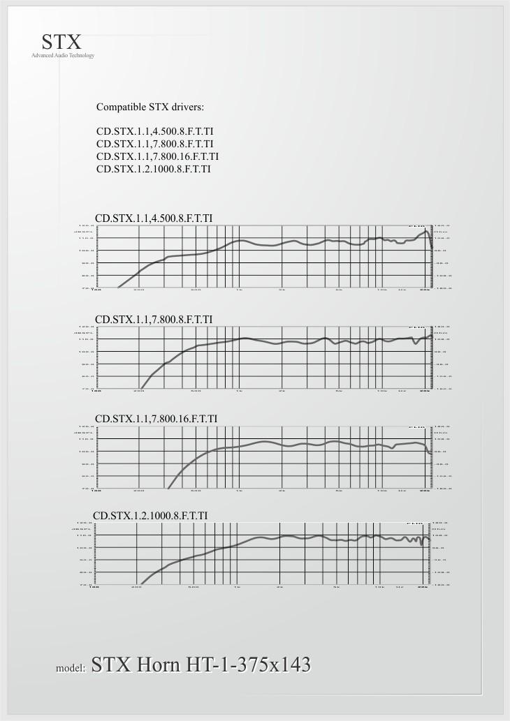 STX Horn HT-1-375x143 - charakterystyki