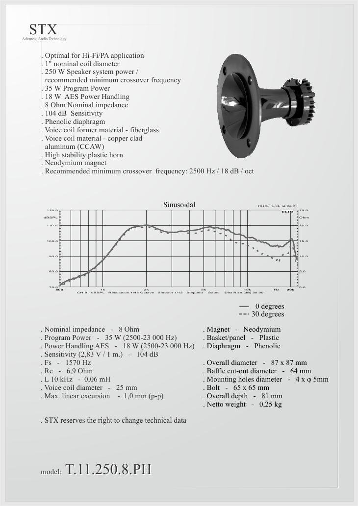 T.11.250.8.PH