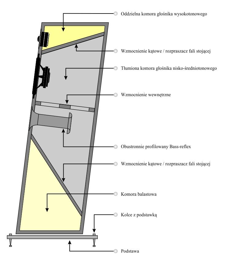 rysunek techniczny obudowy elektrino 150